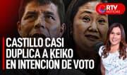 Castillo obtiene 41,5% de intención de voto y Keiko 21,5%, según IEP - RTV Noticias